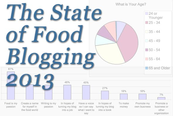 The State of Food Blogging 2013